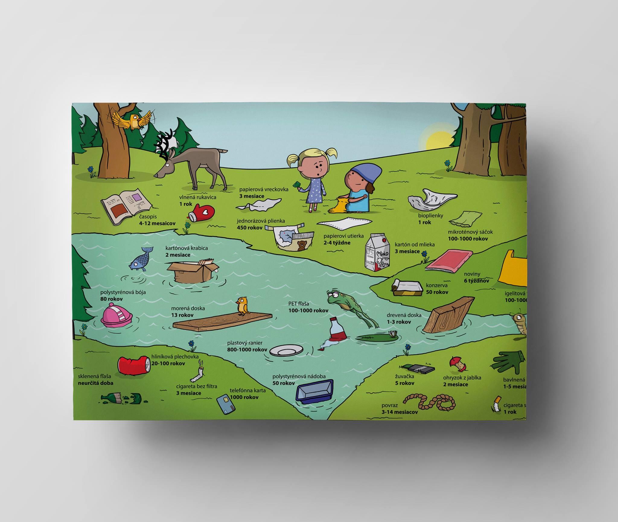 Kreslene Propagacne A Naucne Materialy Pre Projekt Skolka Jezka
